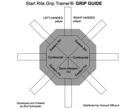 grip trainer diagram 450